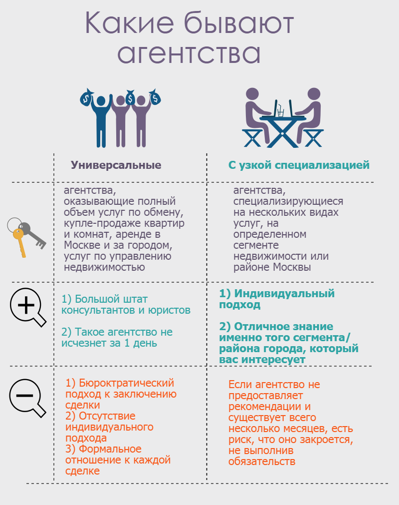 Борискин владимир васильевич адвокат москва